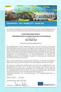 Erasmus+ VET Mobilitätscharta